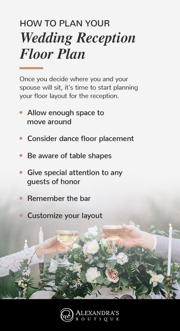 how to plan your wedding reception floor plan